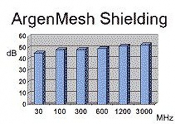 ArgenMesh Conductive/Shielding Silver Fabric -