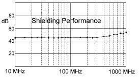 VeilShield Fabric / RF and Elctric Filed Shielding Silver Fabric - Sold per Linear Foot - 4